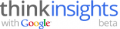 thinkinsights beta with Google